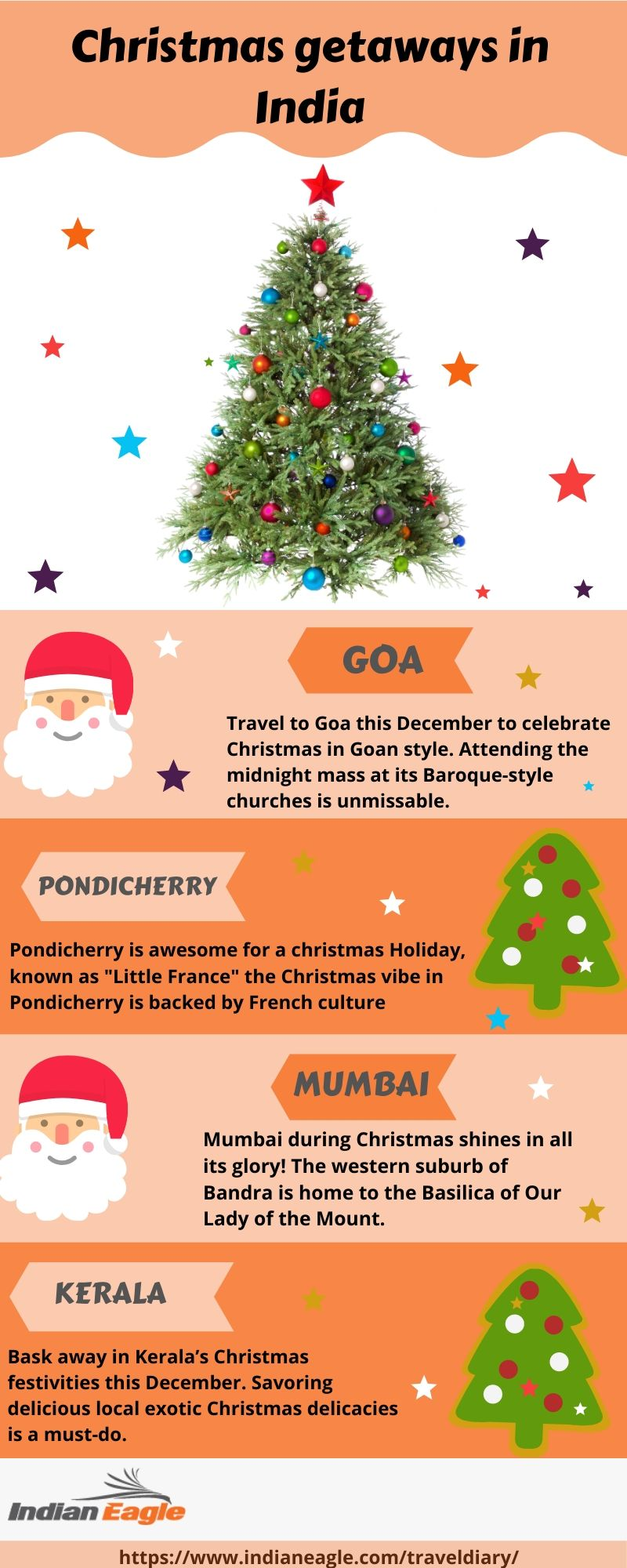 Places to visit in india during christmas