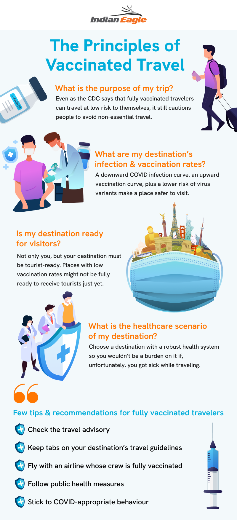 The Principles Of Vaccinated Travel