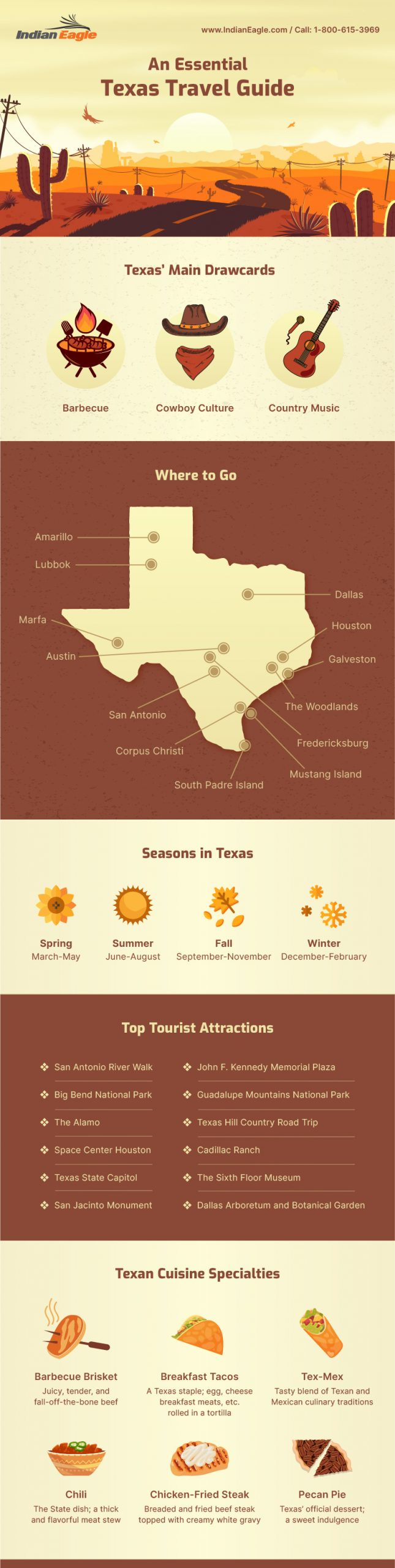 Texas Travel Guide - Infographic